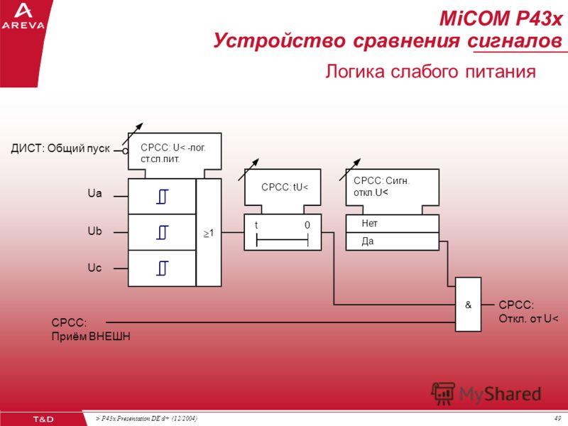 > P43x Presentation DE d+ (12/2004)48 СРСС: Отклик при приёме & СРСС: Передать 1 СРСС: Приём ВНЕШН Без При приёме При приёме & U< ДИСТ: Общий пуск & & & СРСС: U< сработала СРСС: Т зад. отклика 0t ³ 1 СРСС: Т имп. отклика 1 MiCOM P43x Устройство сравн