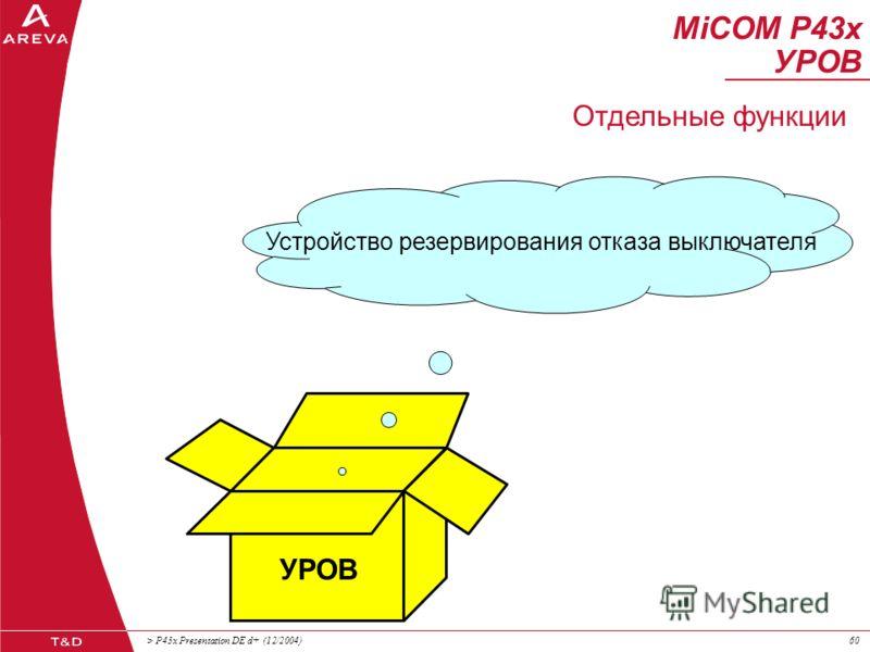 > P43x Presentation DE d+ (12/2004)59 Оба напряжения должны превышать уставку (АПС: Контр.синхр. U>) Минимальное время, в течении которого выполнены условия Разность величин напряжений должны быть меньше U Угол между векторами напряжений должен быть