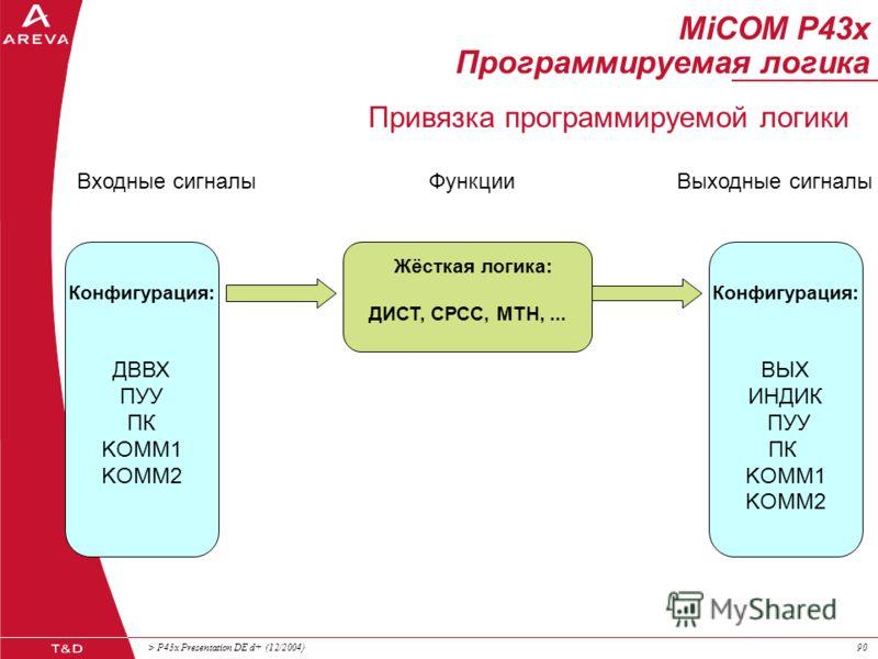 > P43x Presentation DE d+ (12/2004)89 ЛОГИК Программируемая логика MiCOM P43x Программируемая логика Отдельные функции