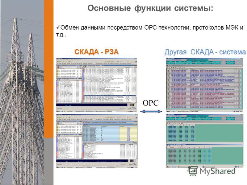 Обмен данными посредством OPC-технологии, протоколов МЭК и т.д.. OPC Другая СКАДА - система CКАДА - РЗА Основные функции системы: