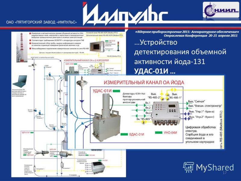 …Устройство детектирования объемной активности йода-131 УДАС-01И … 17 Отраслевая Конференция 20-21 апреля 2011 «Ядерное приборостроение 2011: Аппаратурное обеспечение»