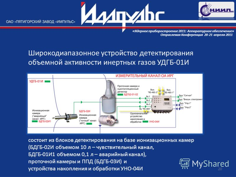 состоит из блоков детектирования на базе ионизационных камер (БДГБ-02И объемом 10 л – чувствительный канал, БДГБ-01И1 объемом 0,1 л – аварийный канал), проточной камеры и ППД (БДГБ-03И) и устройства накопления и обработки УНО-04И Широкодиапазонное ус