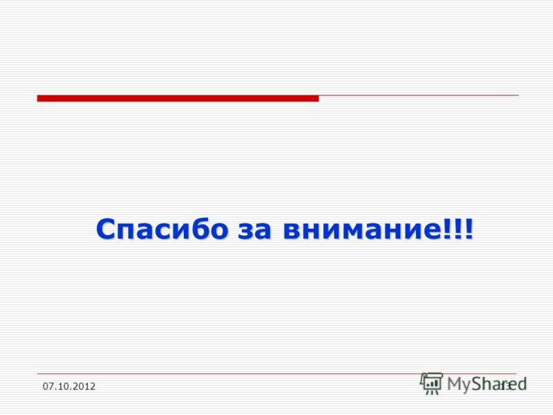 16.08.201213 Спасибо за внимание!!!