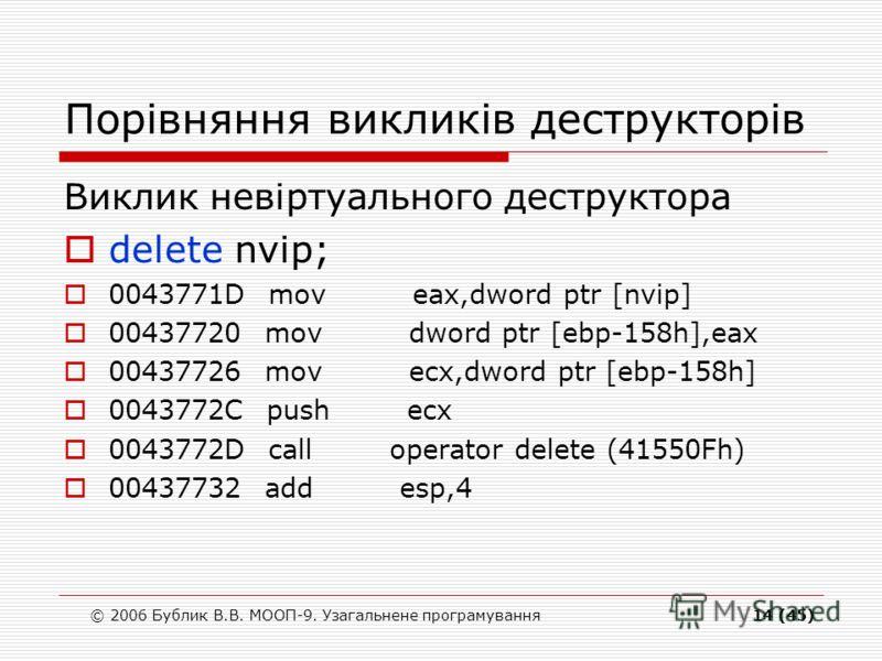 © 2006 Бублик В.В. МООП-9. Узагальнене програмування14 (45) Порівняння викликів деструкторів Виклик невіртуального деструктора delete nvip; 0043771D mov eax,dword ptr [nvip] 00437720 mov dword ptr [ebp-158h],eax 00437726 mov ecx,dword ptr [ebp-158h]