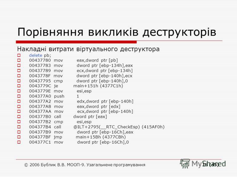 © 2006 Бублик В.В. МООП-9. Узагальнене програмування15 (45) Порівняння викликів деструкторів Накладні витрати віртуального деструктора delete pb; 00437780 mov eax,dword ptr [pb] 00437783 mov dword ptr [ebp-134h],eax 00437789 mov ecx,dword ptr [ebp-13