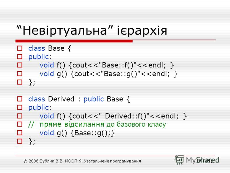© 2006 Бублик В.В. МООП-9. Узагальнене програмування17 (45) Невіртуальна ієрархія class Base { public: void f() {cout