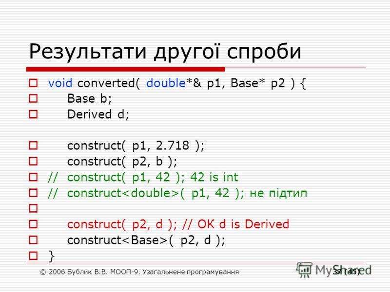© 2006 Бублик В.В. МООП-9. Узагальнене програмування37 (45) Результати другої спроби void converted( double*& p1, Base* p2 ) { Base b; Derived d; construct( p1, 2.718 ); construct( p2, b ); //construct( p1, 42 ); 42 is int //construct ( p1, 42 ); не