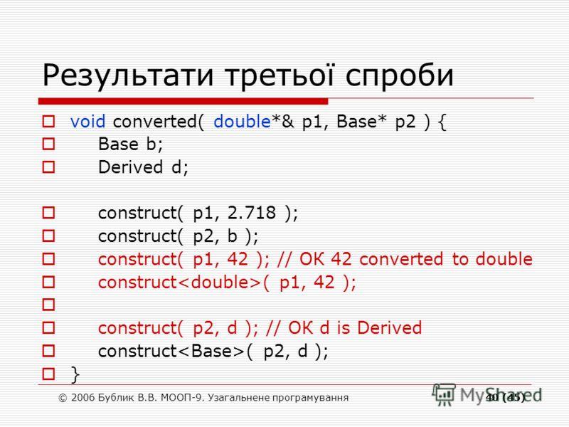 © 2006 Бублик В.В. МООП-9. Узагальнене програмування40 (45) Результати третьої спроби void converted( double*& p1, Base* p2 ) { Base b; Derived d; construct( p1, 2.718 ); construct( p2, b ); construct( p1, 42 ); // ОК 42 converted to double construct
