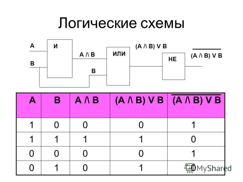 Логические схемы А А / B В И