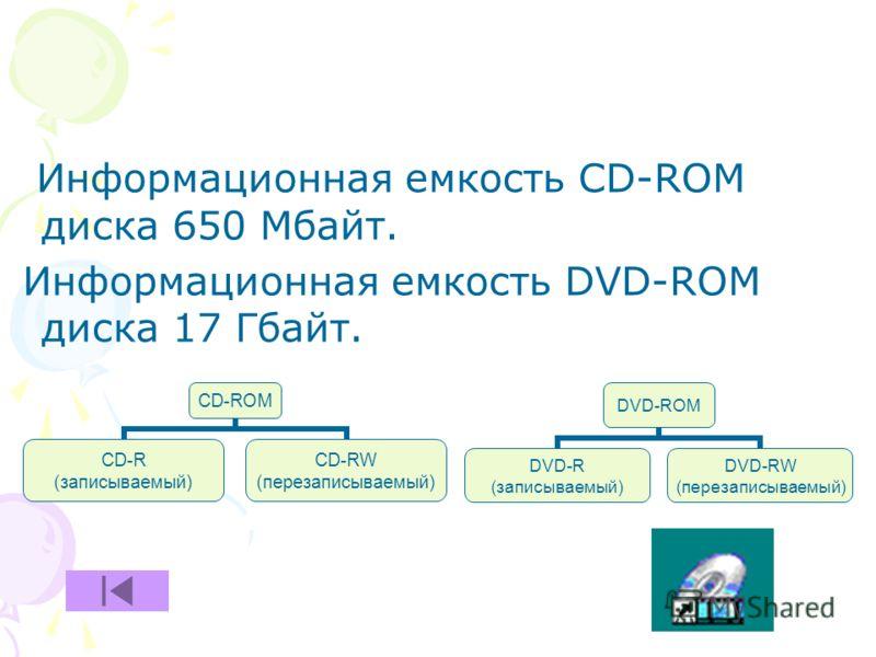 CD-ROM CD-R (записываемый) CD-RW (перезаписываемый) DVD-ROM DVD-R (записываемый) DVD-RW (перезаписываемый) Информационная емкость CD-ROM диска 650 Мбайт. Информационная емкость DVD-ROM диска 17 Гбайт.