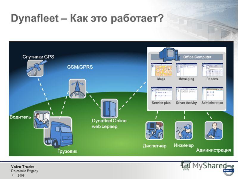 Volvo Trucks 7 2009 Dolotenko Evgeny Водитель Грузовик Спутники GPS Dynafleet Online web сервер GSM/GPRS Инженер Администрация Диспетчер Dynafleet – Как это работает?