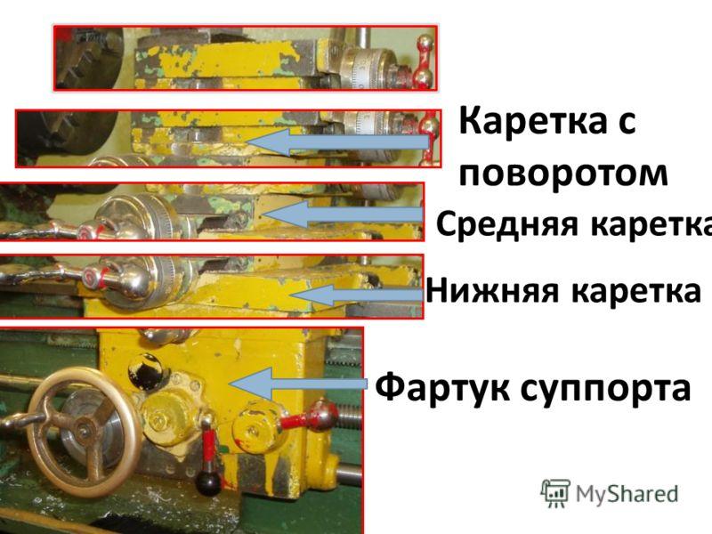 Фартук суппорта Нижняя каретка Средняя каретка Каретка с поворотом