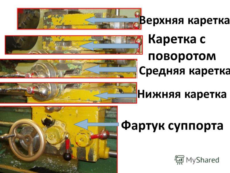 Фартук суппорта Нижняя каретка Средняя каретка Каретка с поворотом Верхняя каретка