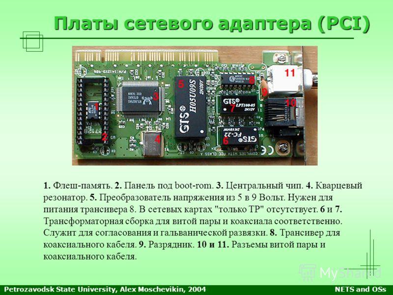 Petrozavodsk State University, Alex Moschevikin, 2004NETS and OSs Платы сетевого адаптера (PCI) 1. Флеш-память. 2. Панель под boot-rom. 3. Центральный чип. 4. Кварцевый резонатор. 5. Преобразователь напряжения из 5 в 9 Вольт. Нужен для питания транси