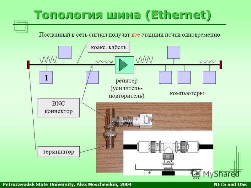 Petrozavodsk State University, Alex Moschevikin, 2004NETS and OSs Топология шина (Ethernet) Посланный в сеть сигнал получат все станции почти одновременно репитер (усилитель- повторитель) компьютеры терминатор коакс. кабель 1 BNC коннектор