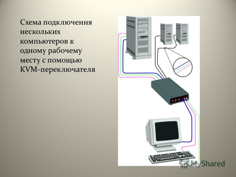 Схема подключения нескольких компьютеров к одному рабочему месту с помощью KVM-переключателя