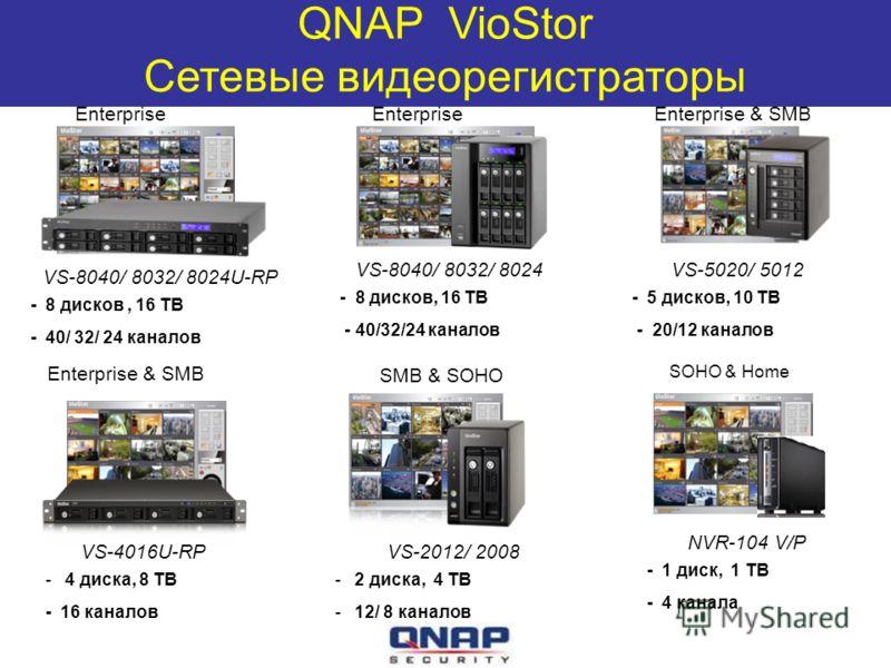 QNAP VioStor Сетевые видеорегистраторы NVR-104 V/P SOHO & Home - 1 диск, 1 TB - 4 канала VS-8040/ 8032/ 8024U-RP - 8 дисков, 16 ТВ - 40/ 32/ 24 каналов VS-2012/ 2008 SMB & SOHO - 2 диска, 4 TB - 12/ 8 каналов VS-8040/ 8032/ 8024 - 8 дисков, 16 TB - 4