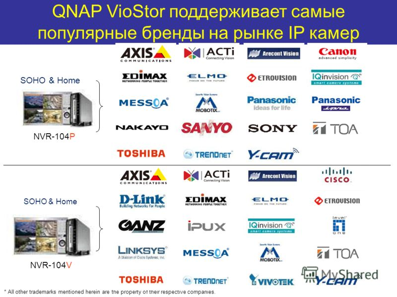 NVR-104P QNAP VioStor поддерживает самые популярные бренды на рынке IP камер * All other trademarks mentioned herein are the property of their respective companies. NVR-104V SOHO & Home