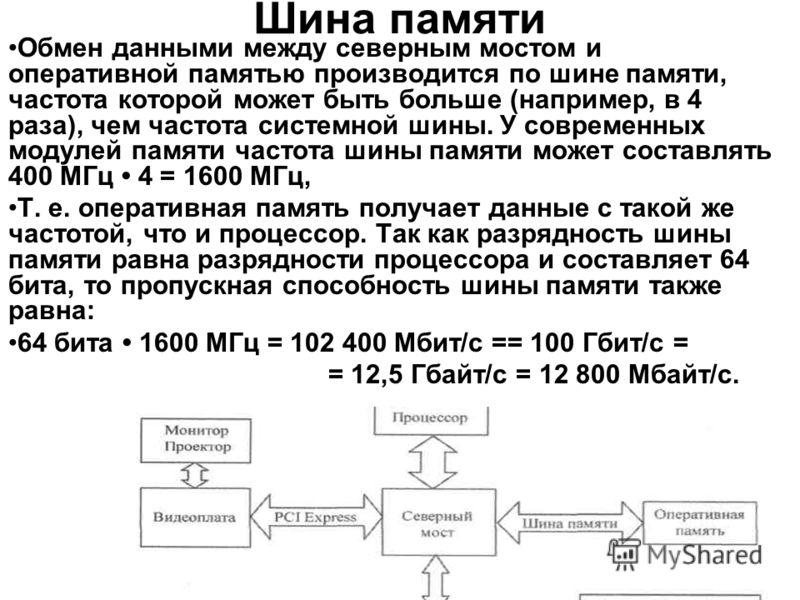 Шина памяти Обмен данными между северным мостом и оперативной памятью производится по шине памяти, частота которой может быть больше (например, в 4 раза), чем частота системной шины. У современных модулей памяти частота шины памяти может составлять 4