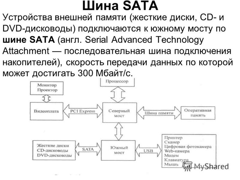 Шина SATA Устройства внешней памяти (жесткие диски, CD- и DVD-дисководы) подключаются к южному мосту по шине SATA (англ. Serial Advanced Technology Attachment последовательная шина подключения накопителей), скорость передачи данных по которой может д