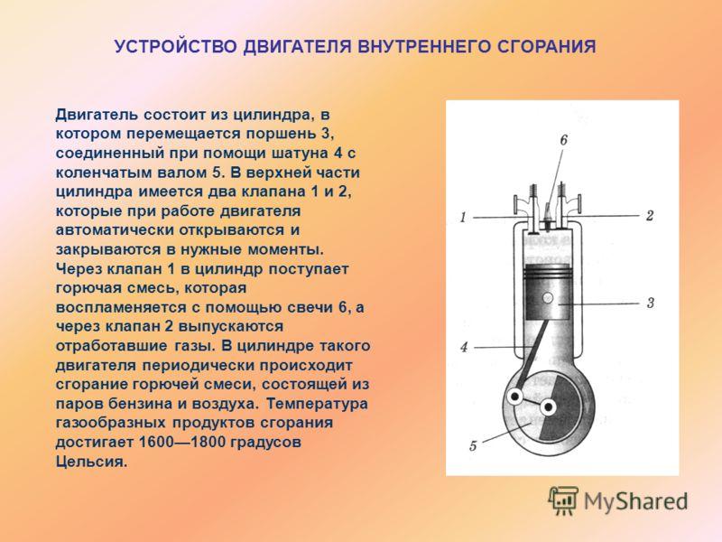 УСТРОЙСТВО ДВИГАТЕЛЯ ВНУТРЕННЕГО СГОРАНИЯ Двигатель состоит из цилиндра, в котором перемещается поршень 3, соединенный при помощи шатуна 4 с коленчатым валом 5. В верхней части цилиндра имеется два клапана 1 и 2, которые при работе двигателя автомати