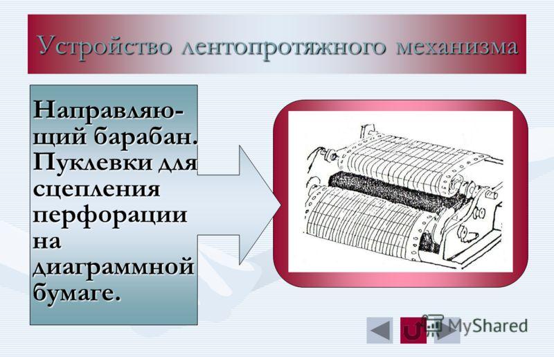Устройство лентопротяжного механизма Направляю- щий барабан. Пуклевки для сцепления перфорации на диаграммной бумаге.