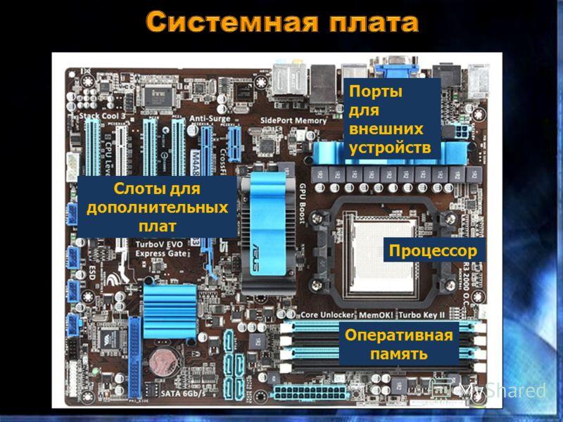 Процессор Оперативная память Порты для внешних устройств Слоты для дополнительных плат