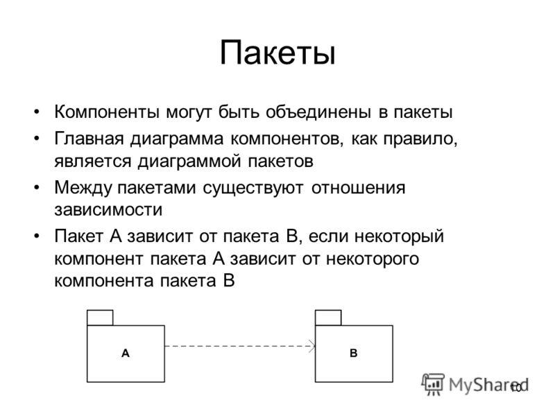 10 Пакеты Компоненты могут быть объединены в пакеты Главная диаграмма компонентов, как правило, является диаграммой пакетов Между пакетами существуют отношения зависимости Пакет A зависит от пакета B, если некоторый компонент пакета A зависит от неко