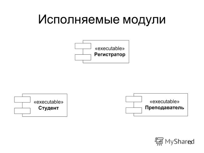 13 Исполняемые модули