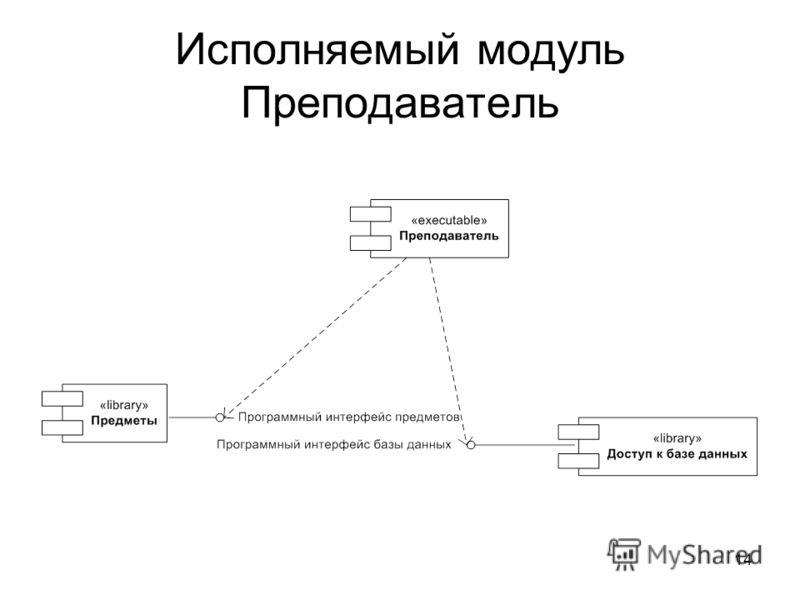 14 Исполняемый модуль Преподаватель