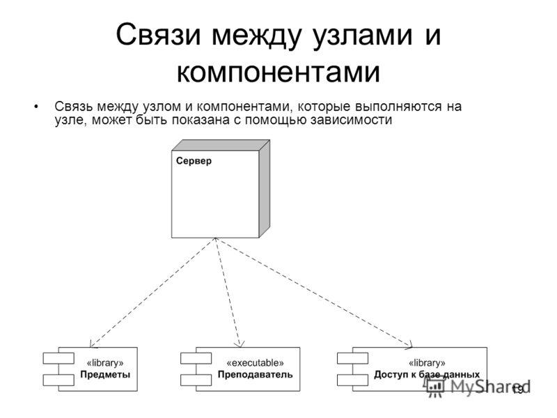 19 Связи между узлами и компонентами Связь между узлом и компонентами, которые выполняются на узле, может быть показана с помощью зависимости