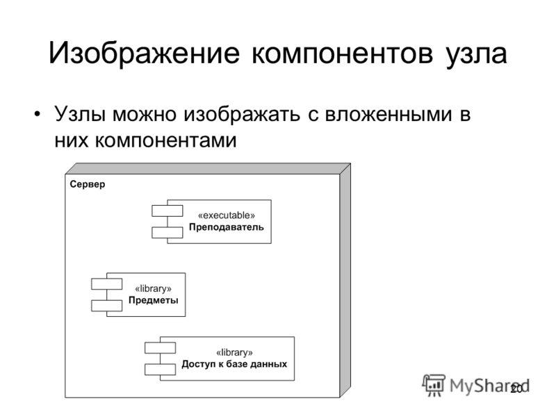 20 Изображение компонентов узла Узлы можно изображать с вложенными в них компонентами