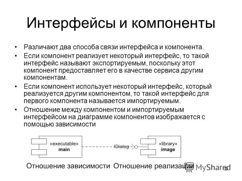 9 Интерфейсы и компоненты Различают два способа связи интерфейса и компонента. Если компонент реализует некоторый интерфейс, то такой интерфейс называют экспортируемым, поскольку этот компонент предоставляет его в качестве сервиса другим компонентам.