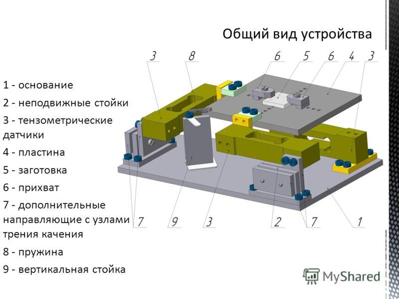 1 - основание 2 - неподвижные стойки 3 - тензометрические датчики 4 - пластина 5 - заготовка 6 - прихват 7 - дополнительные направляющие с узлами трения качения 8 - пружина 9 - вертикальная стойка