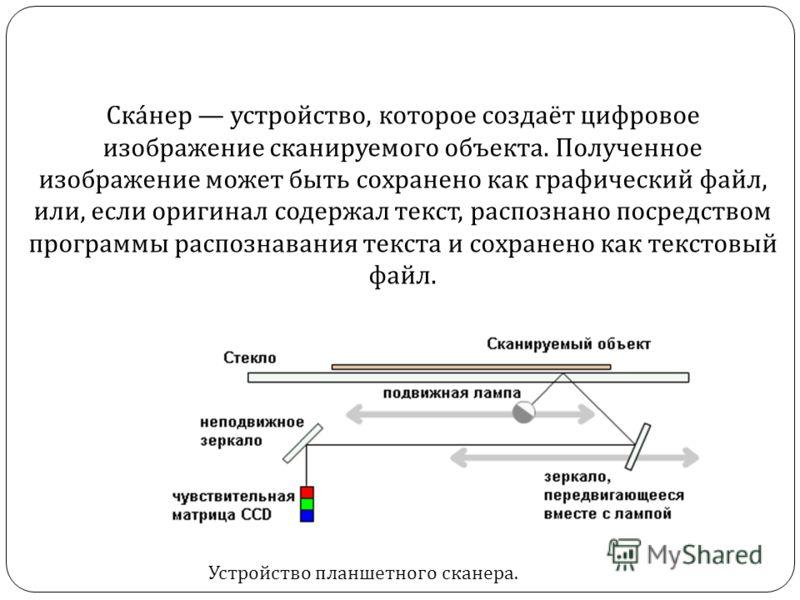 Выполнил : Макаров Владимир Группа: ИСТ-11