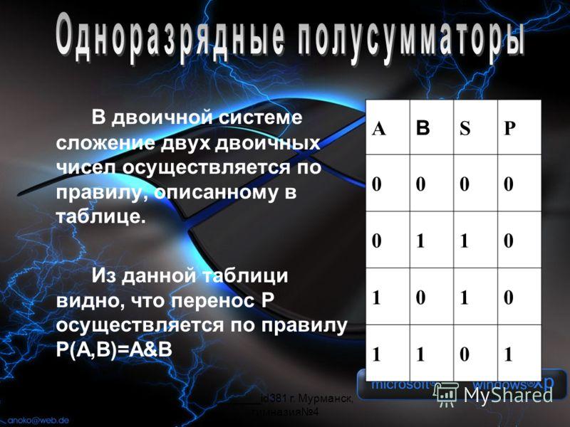 _______id381 г. Мурманск, гимназия4 В двоичной системе сложение двух двоичных чисел осуществляется по правилу, описанному в таблице. Из данной таблици видно, что перенос Р осуществляется по правилу P(A,B)=A&B A B SP 0000 0110 1010 1101