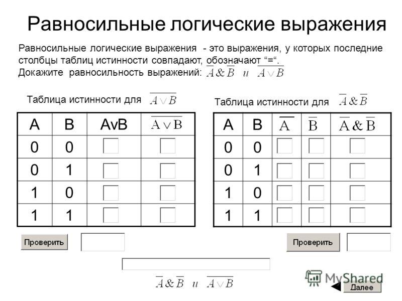 Равносильные логические выражения AB 00 01 10 11 ABAvB 00 01 10 11 Равносильные логические выражения - это выражения, у которых последние столбцы таблиц истинности совпадают, обозначают =. Докажите равносильность выражений: Таблица истинности для