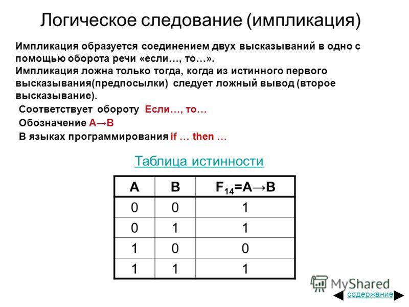 Логическое следование (импликация) Соответствует обороту Если…, то… Обозначение АВ В языках программирования if … then … Импликация образуется соединением двух высказываний в одно с помощью оборота речи «если…, то…». Импликация ложна только тогда, ко