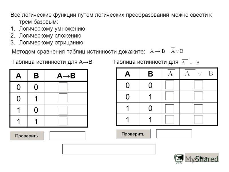 Все логические функции путем логических преобразований можно свести к трем базовым: 1.Логическому умножению 2.Логическому сложению 3.Логическому отрицанию Методом сравнения таблиц истинности докажите: ABAB 00 01 10 11 Таблица истинности для ABТаблица