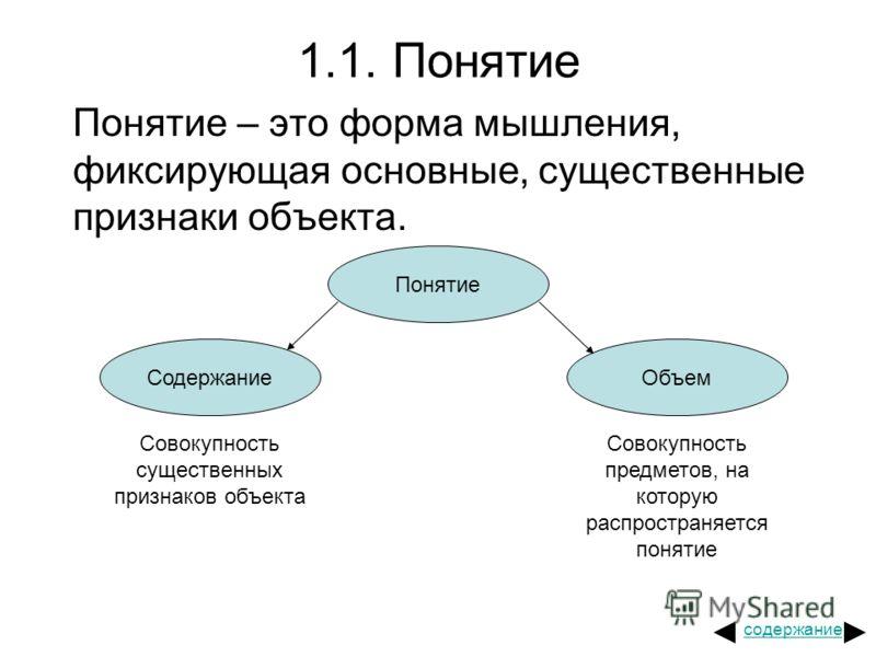 1.1. Понятие Понятие – это форма мышления, фиксирующая основные, существенные признаки объекта. Понятие СодержаниеОбъем Совокупность существенных признаков объекта Совокупность предметов, на которую распространяется понятие содержание