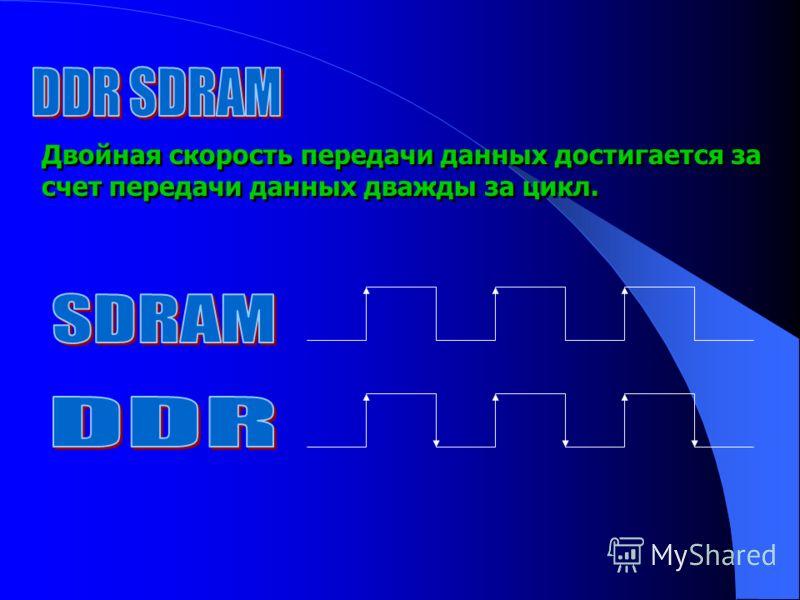 Двойная скорость передачи данных достигается за счет передачи данных дважды за цикл.