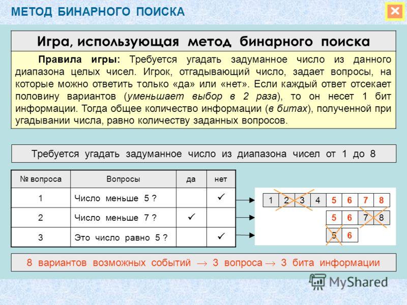 МЕТОД БИНАРНОГО ПОИСКА Игра, использующая метод бинарного поиска Правила игры: Требуется угадать задуманное число из данного диапазона целых чисел. Игрок, отгадывающий число, задает вопросы, на которые можно ответить только «да» или «нет». Если кажды