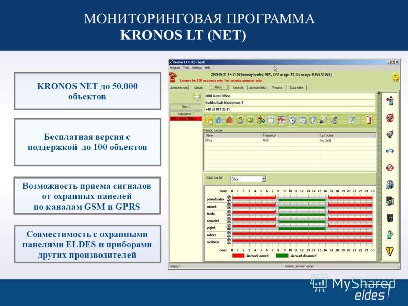 МОНИТОРИНГОВАЯ ПРОГРАММА KRONOS LT (NET) Совместимость с охранными панелями ELDES и приборами других производителей KRONOS NET до 50.000 объектов Возможность приема сигналов от охранных панелей по каналам GSM и GPRS Бесплатная версия с поддержкойдо 1