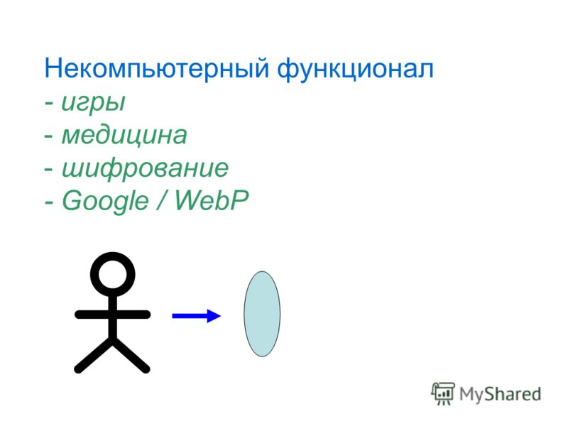 Некомпьютерный функционал - игры - медицина - шифрование - Google / WebP