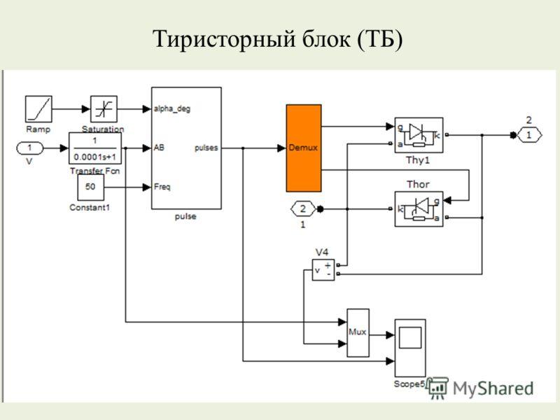 Тиристорный блок (ТБ)
