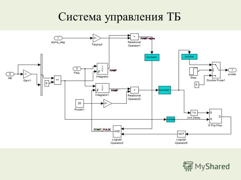 Система управления ТБ
