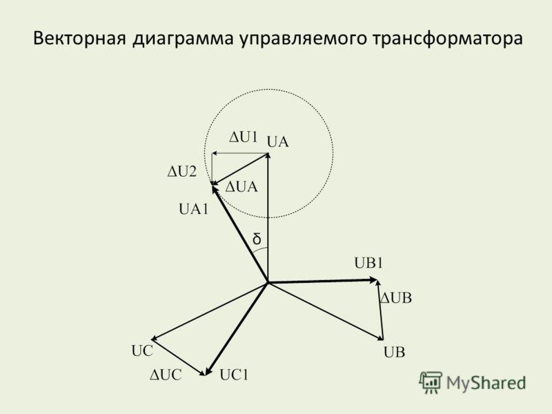Векторная диаграмма управляемого трансформатора