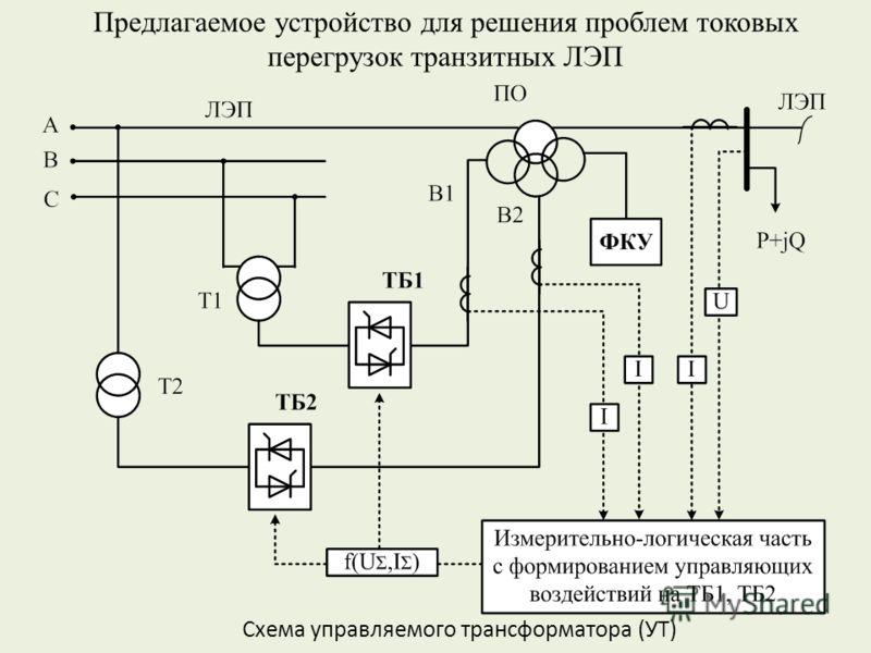 Схема управляемого трансформатора (УТ) Предлагаемое устройство для решения проблем токовых перегрузок транзитных ЛЭП