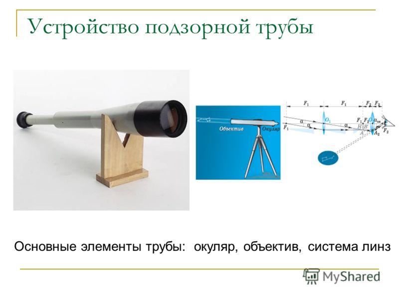 Устройство подзорной трубы Основные элементы трубы: окуляр, объектив, система линз