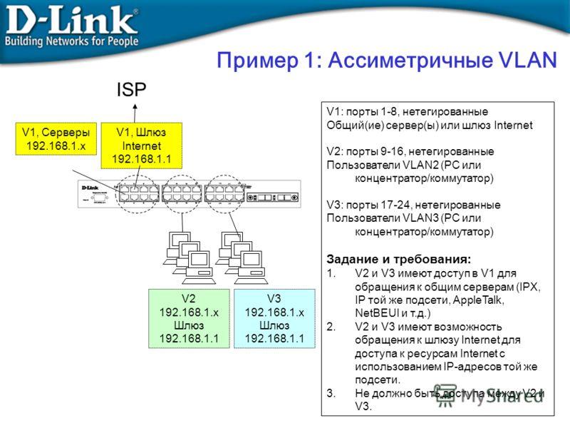 V1: порты 1-8, нетегированные Общий(ие) сервер(ы) или шлюз Internet V2: порты 9-16, нетегированные Пользователи VLAN2 (PC или концентратор/коммутатор) V3: порты 17-24, нетегированные Пользователи VLAN3 (PC или концентратор/коммутатор) Задание и требо